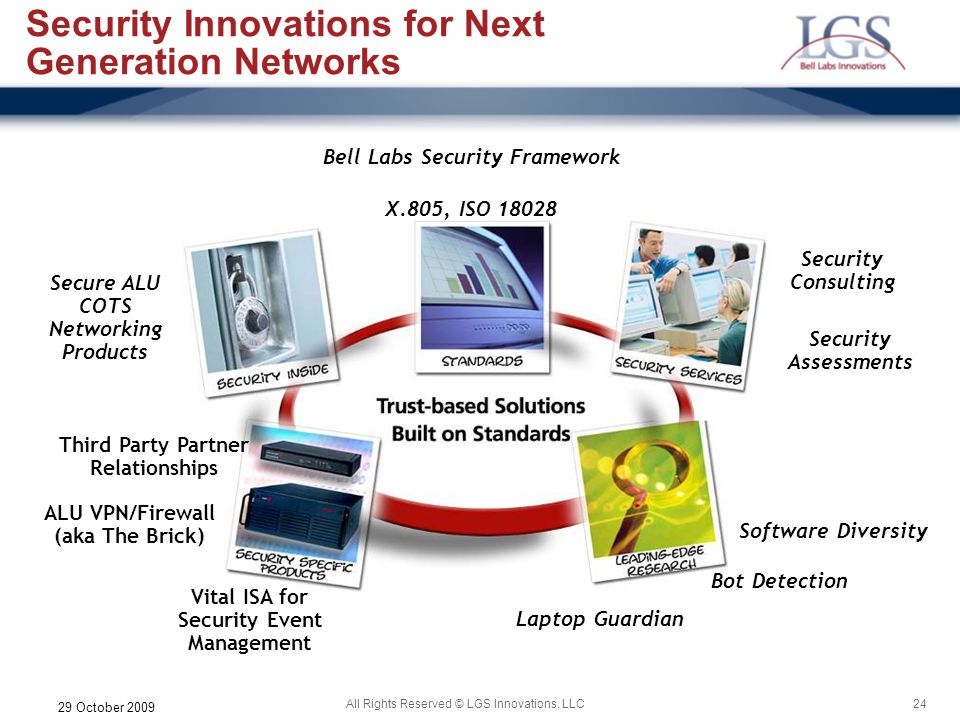 Security Innovations for Next Generation Networks
