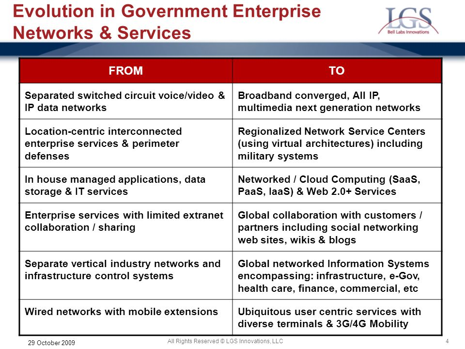 Evolution in Government Enterprise Networks & Services
