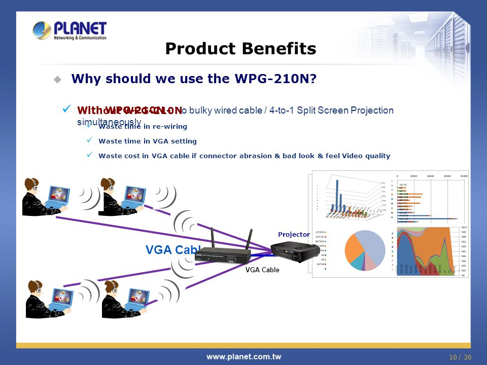 Product Benefits Why should we use the WPG-210N VGA Cable