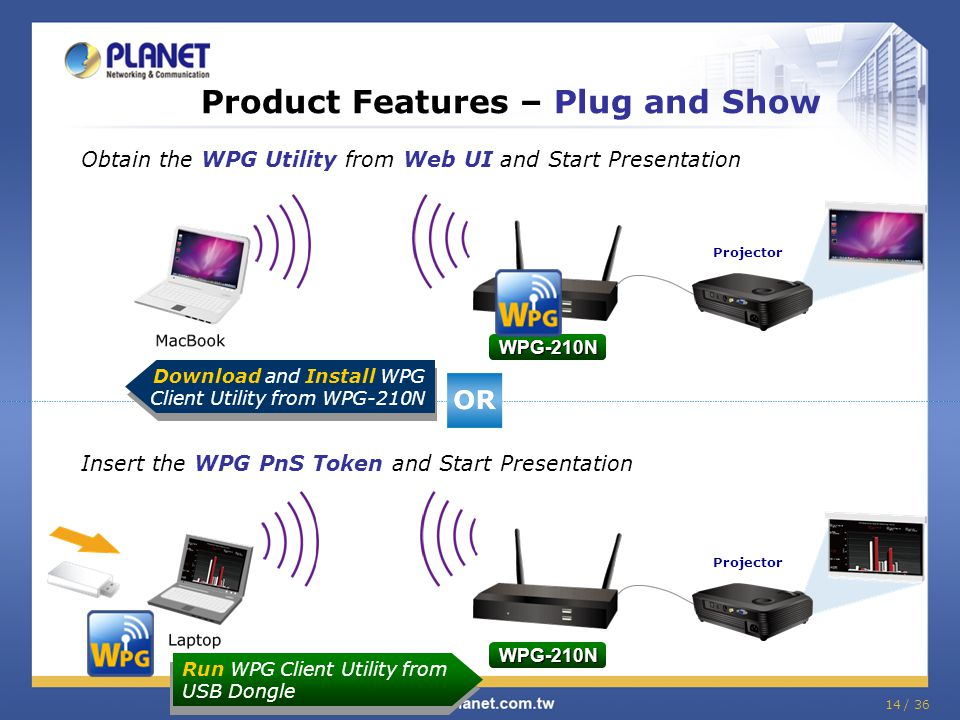 Product Features – Plug and Show