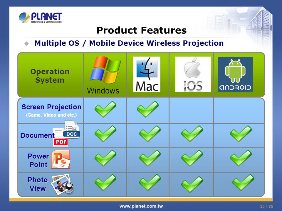 Product Features Windows