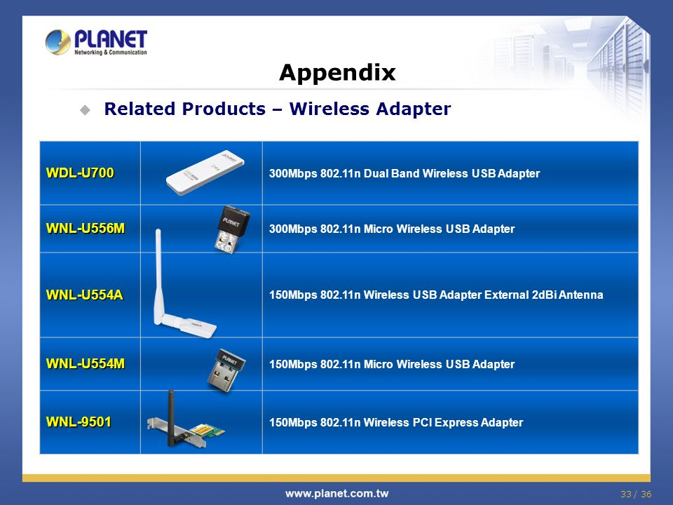 Appendix Related Products – Wireless Adapter WDL-U700 WNL-U556M