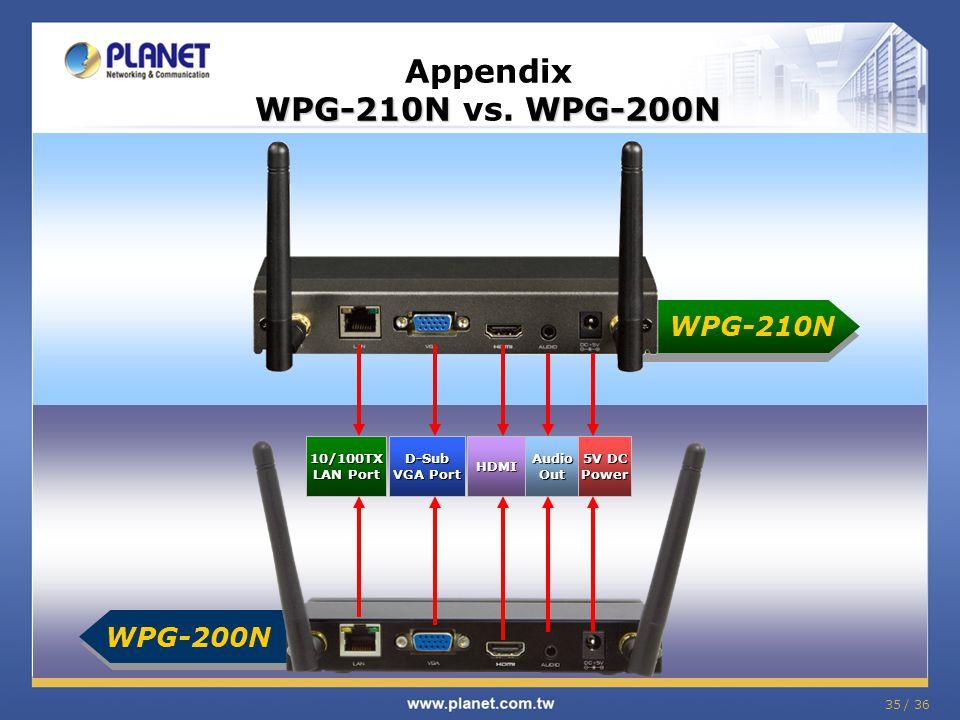 Appendix WPG-210N vs. WPG-200N