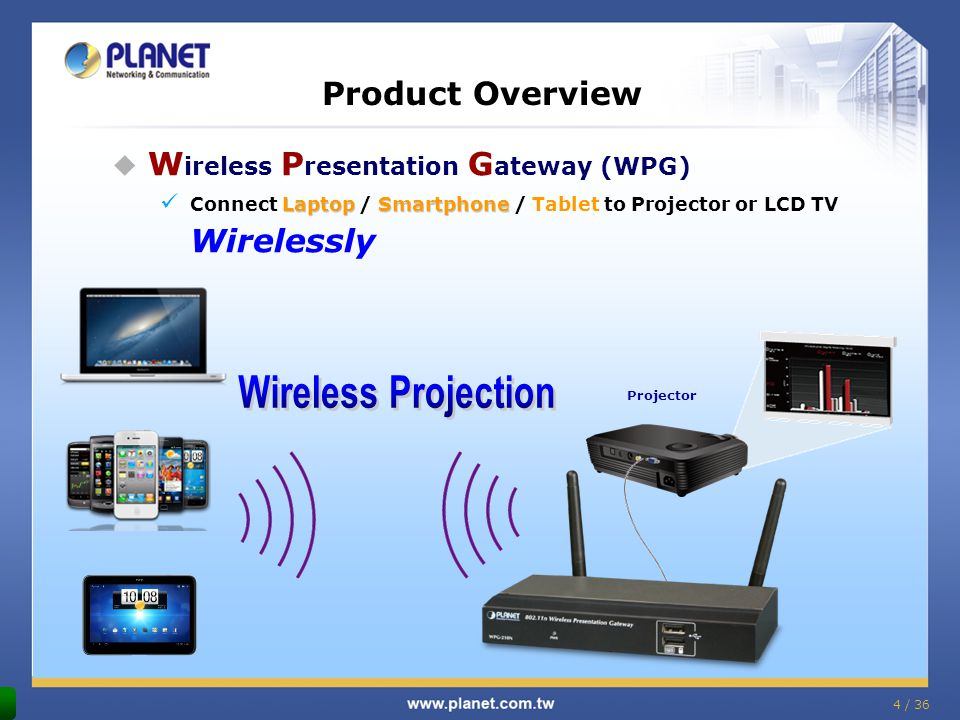 Wireless Projection Product Overview