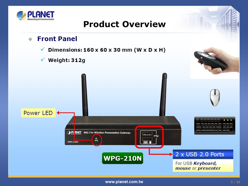 Product Overview Front Panel WPG-210N Power LED 2 x USB 2.0 Ports