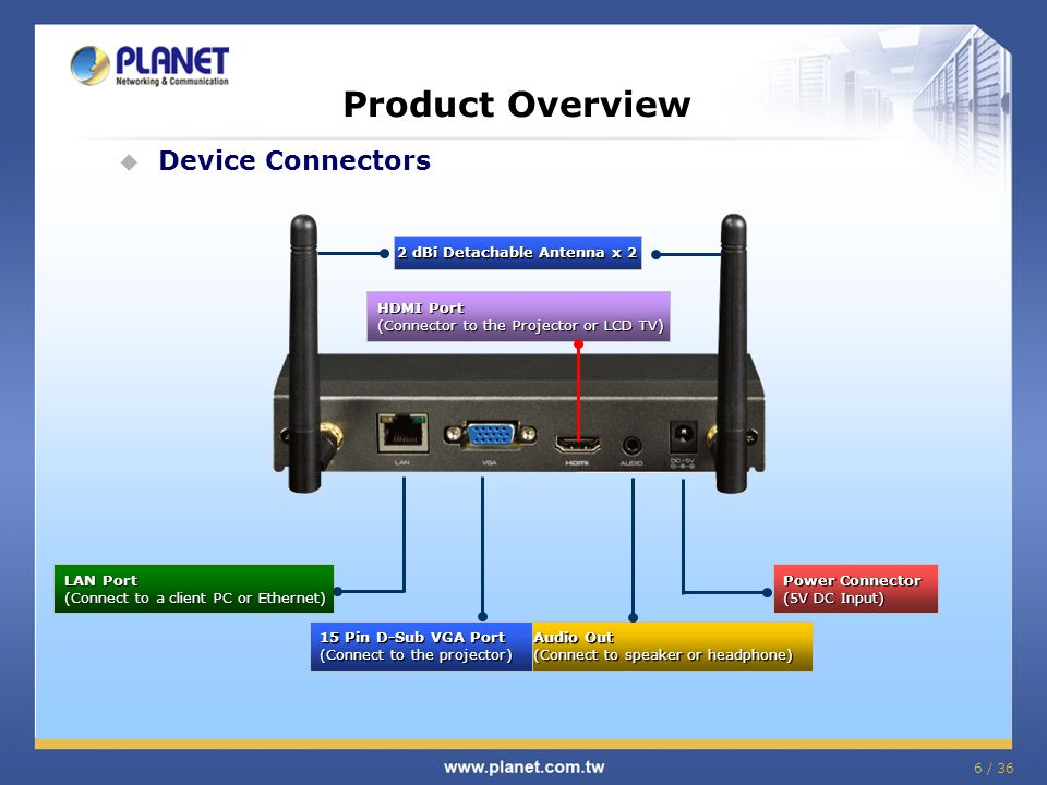 2 dBi Detachable Antenna x 2