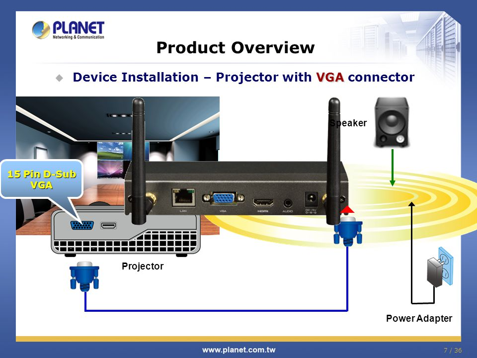 Product Overview Device Installation – Projector with VGA connector