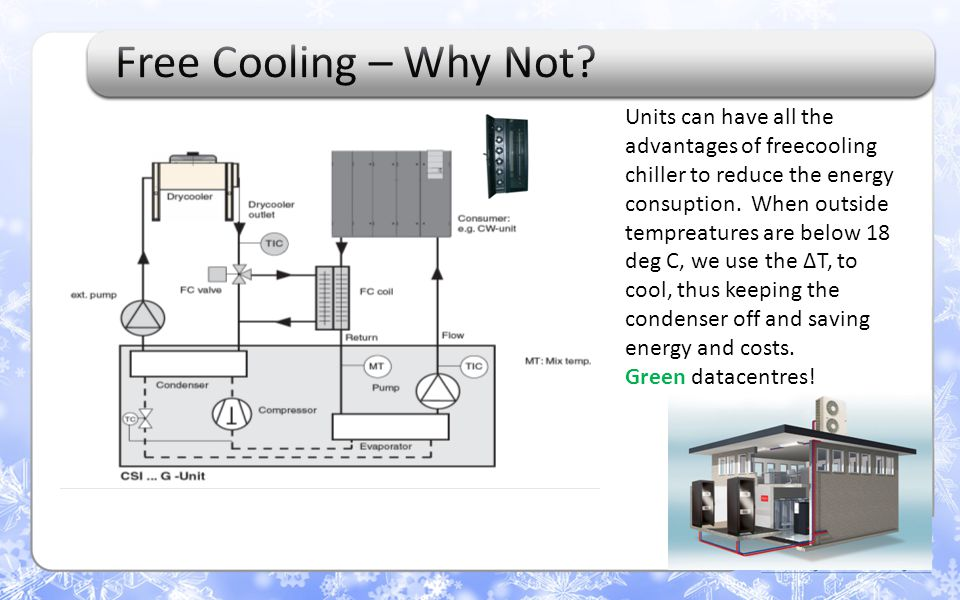 Free Cooling – Why Not