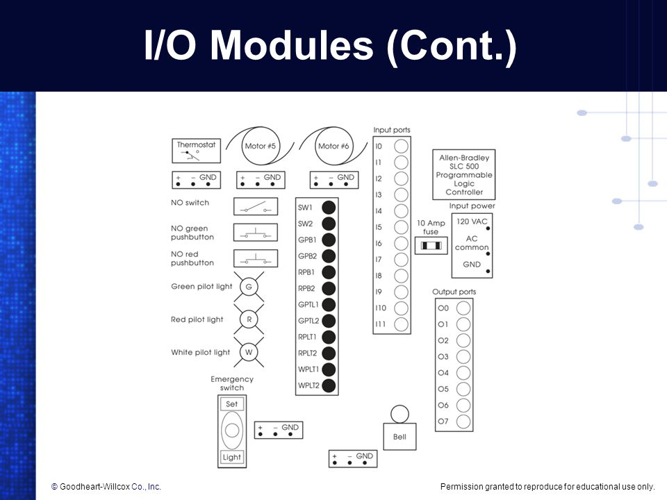 I/O Modules (Cont.) © Goodheart-Willcox Co., Inc.