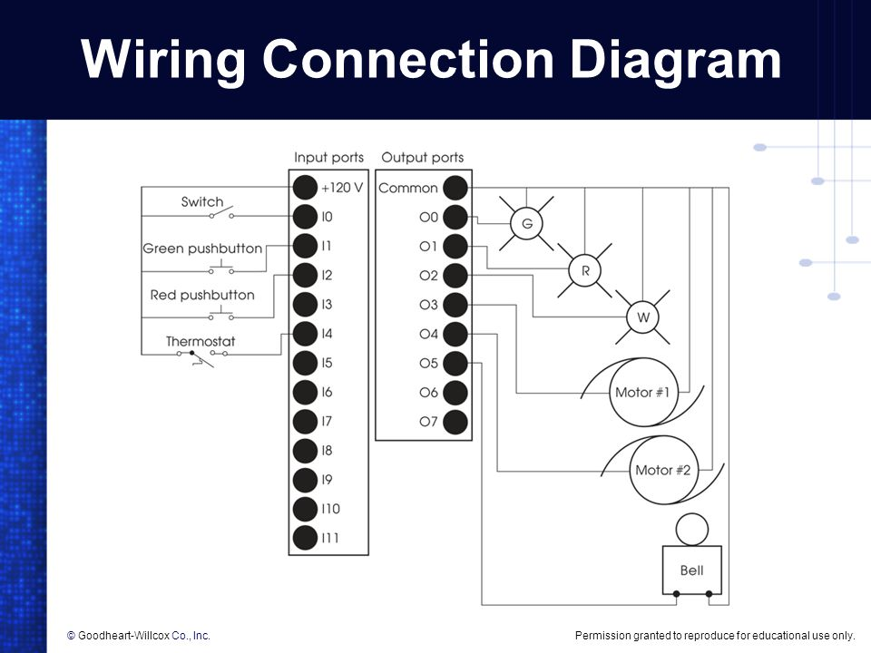 Wiring Connection Diagram