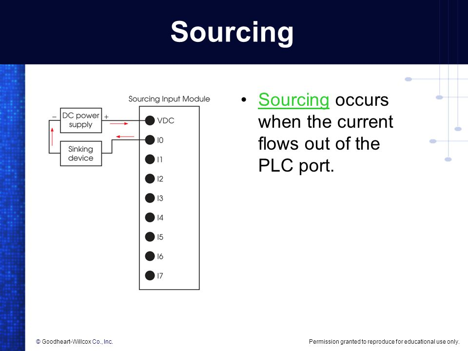Sourcing Sourcing occurs when the current flows out of the PLC port.