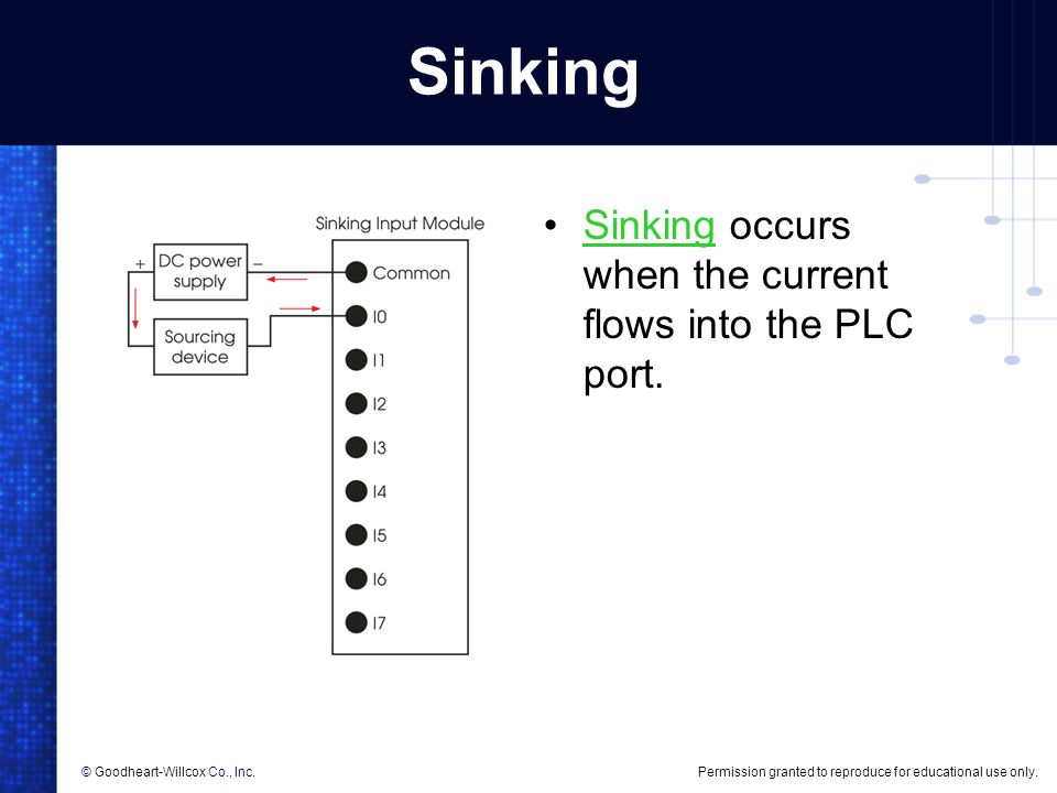 Sinking Sinking occurs when the current flows into the PLC port.