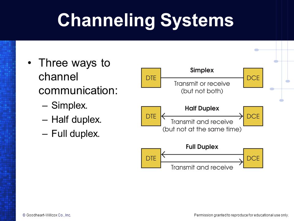 Channeling Systems Three ways to channel communication: Simplex.