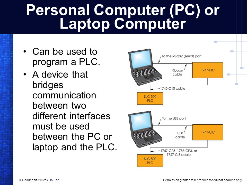 Personal Computer (PC) or Laptop Computer