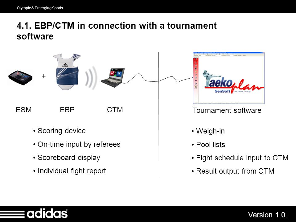 4.1. EBP/CTM in connection with a tournament software