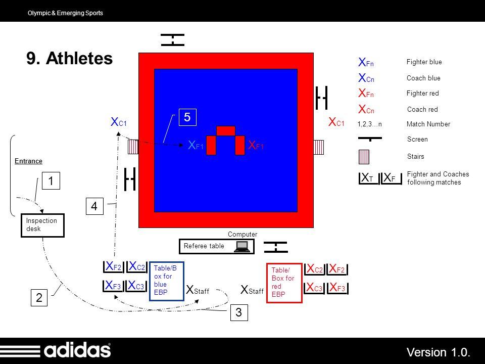 9. Athletes XT XF XFn XCn 5 XC1 XC1 XF1 XF1 1 4 XC2 XF3 XF2 XC3 XF3