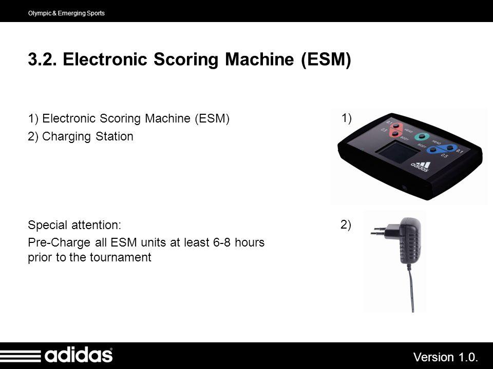 3.2. Electronic Scoring Machine (ESM)