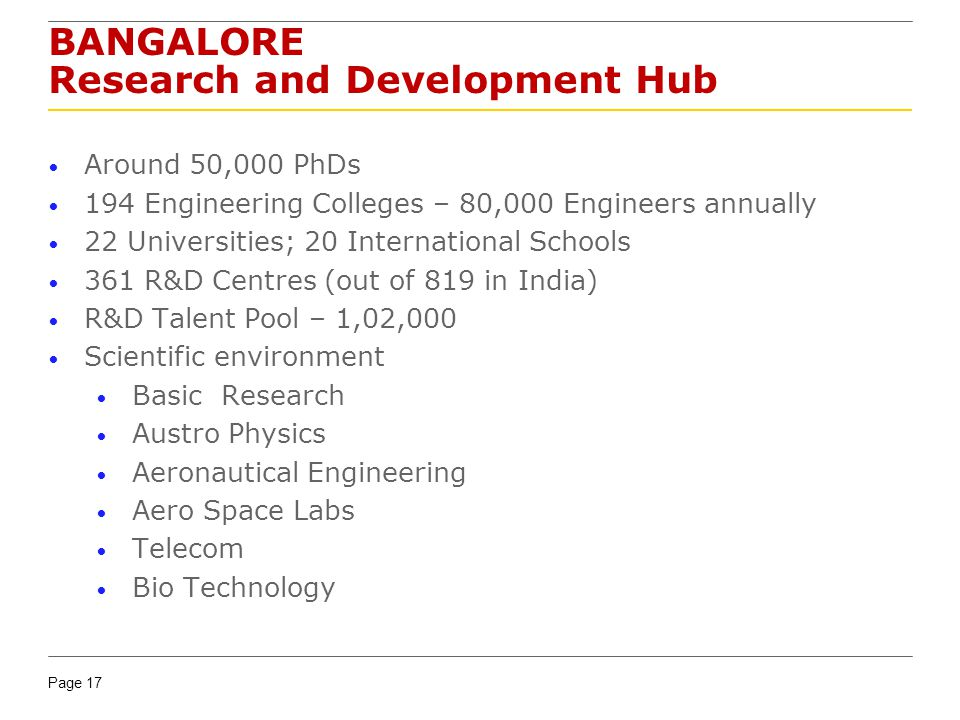 BANGALORE Research and Development Hub
