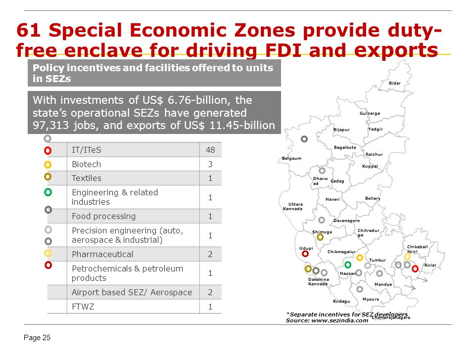 61 Special Economic Zones provide duty-free enclave for driving FDI and exports