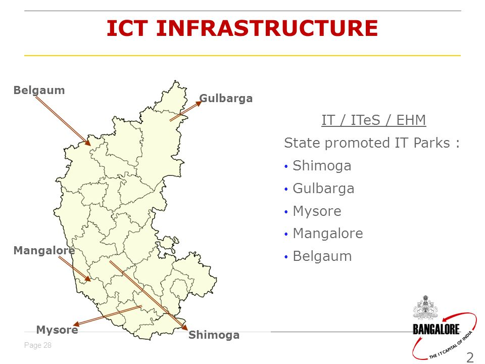 ICT INFRASTRUCTURE IT / ITeS / EHM State promoted IT Parks : Shimoga