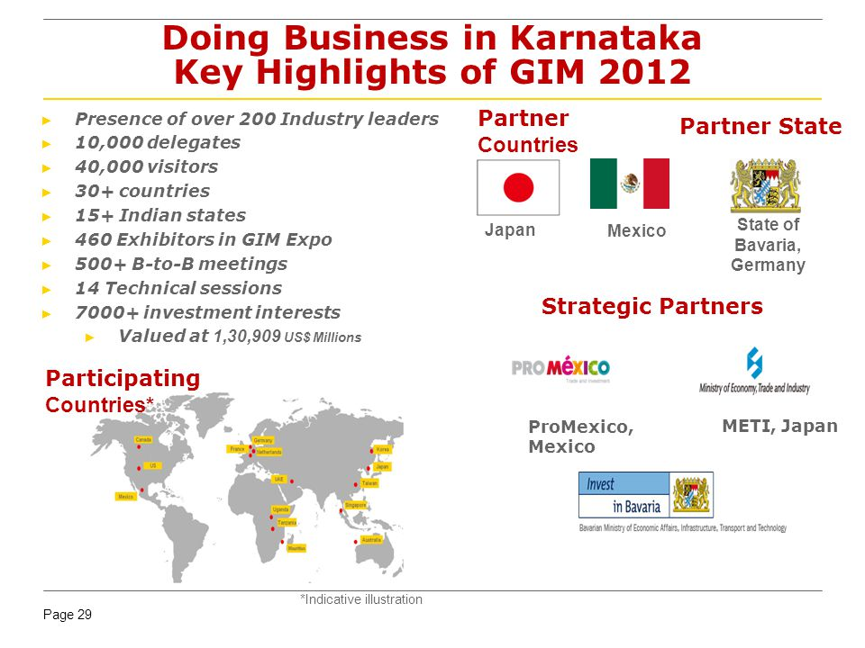 Doing Business in Karnataka Key Highlights of GIM 2012