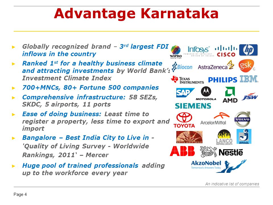 Advantage Karnataka Globally recognized brand – 3rd largest FDI inflows in the country.