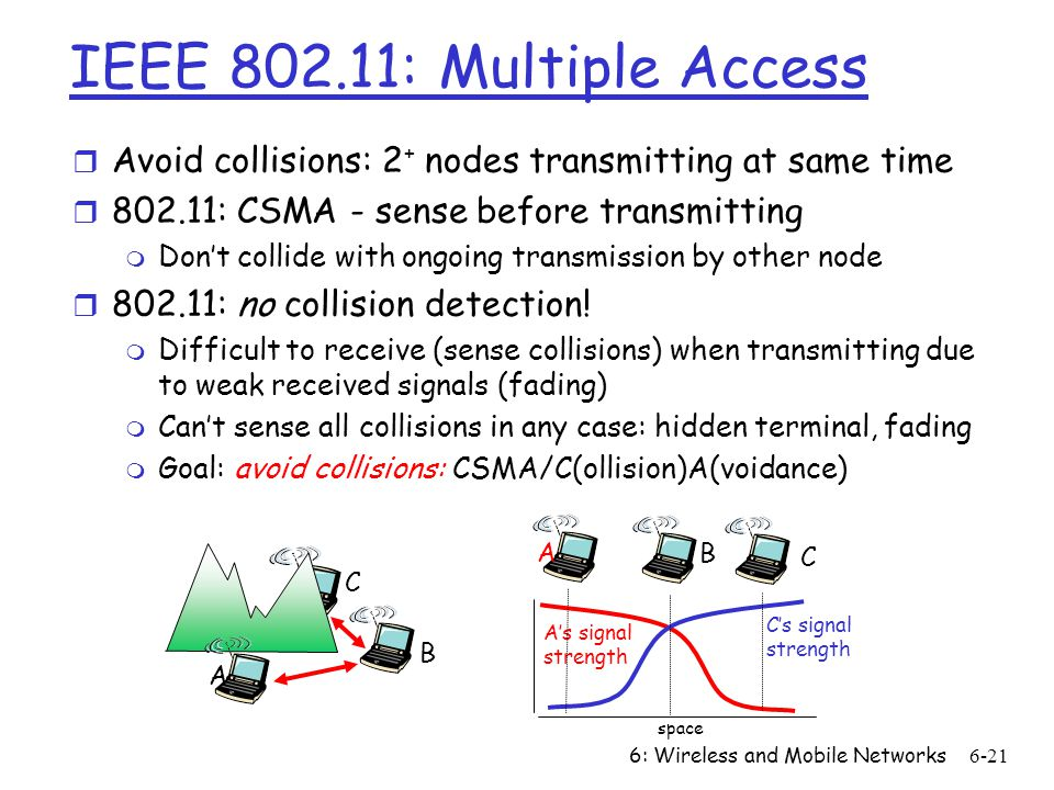 IEEE 802.11: Multiple Access Avoid collisions: 2+ nodes transmitting at same time. 802.11: CSMA - sense before transmitting.
