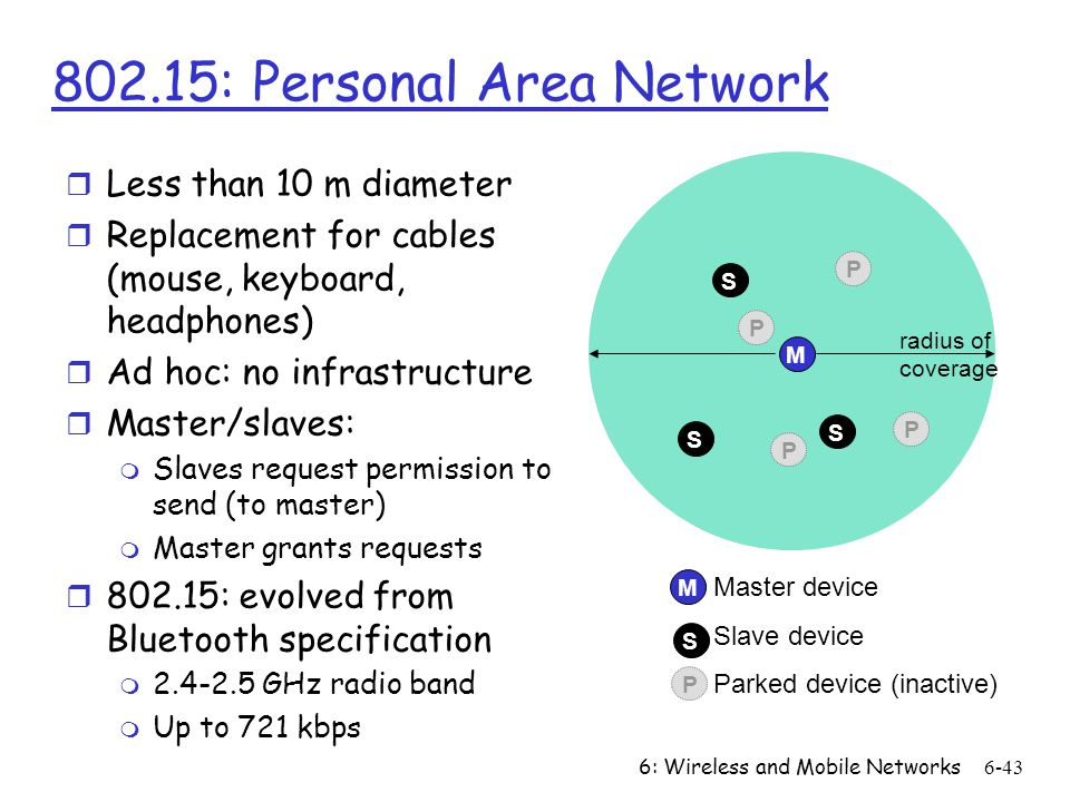 802.15: Personal Area Network
