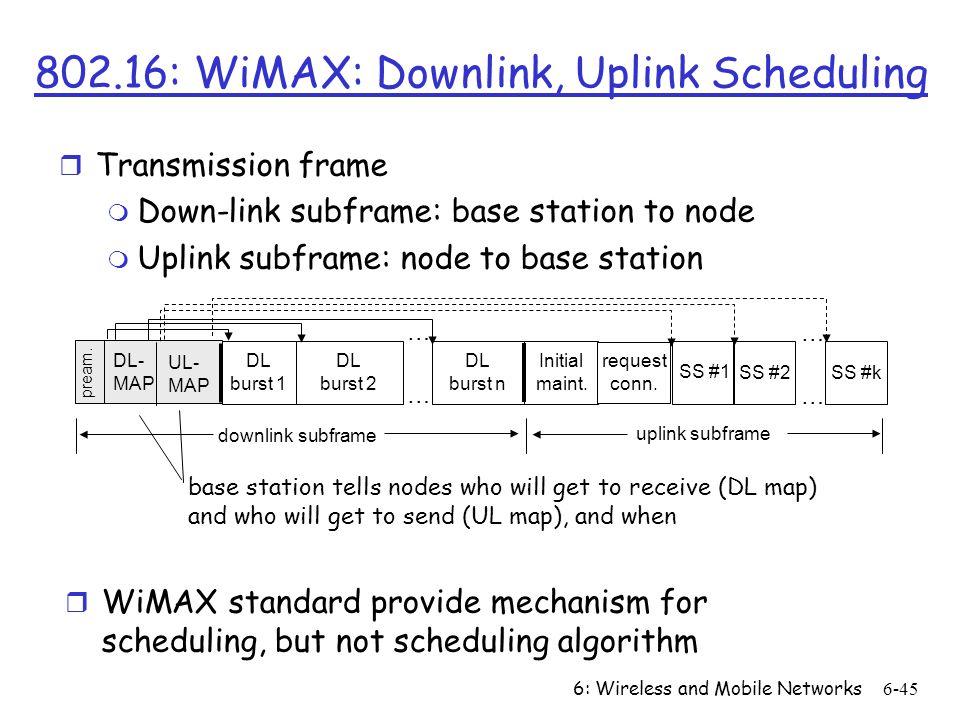802.16: WiMAX: Downlink, Uplink Scheduling