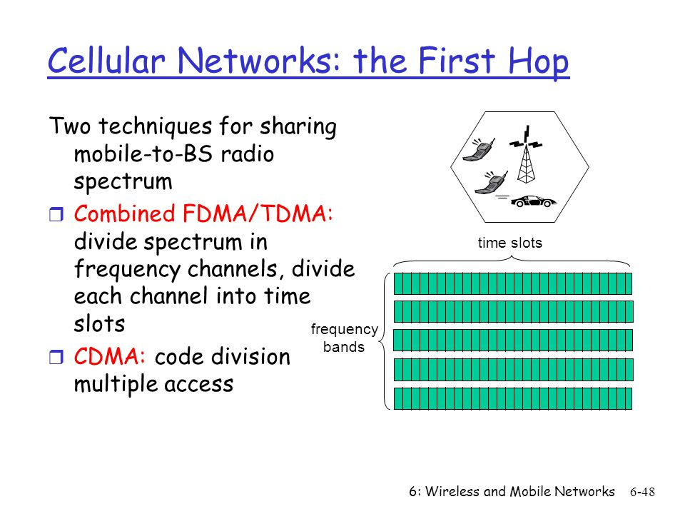 Cellular Networks: the First Hop