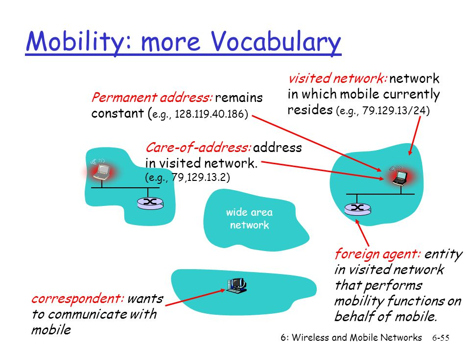 Mobility: more Vocabulary