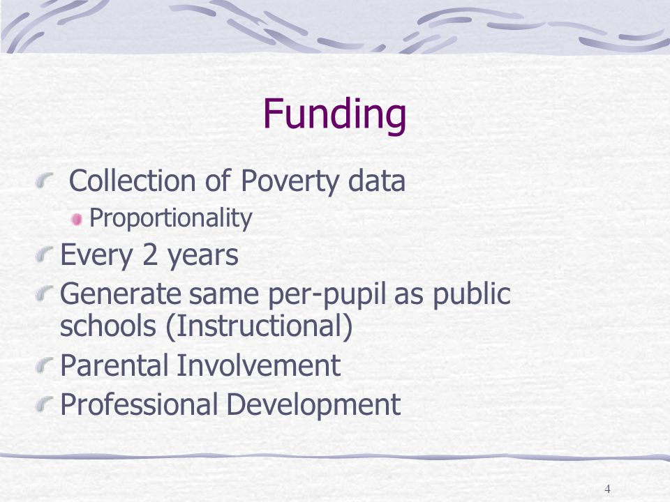 Funding Collection of Poverty data Every 2 years