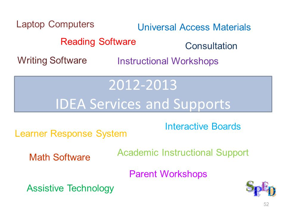 2012-2013 IDEA Services and Supports