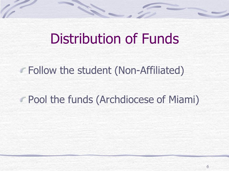 Distribution of Funds Follow the student (Non-Affiliated)