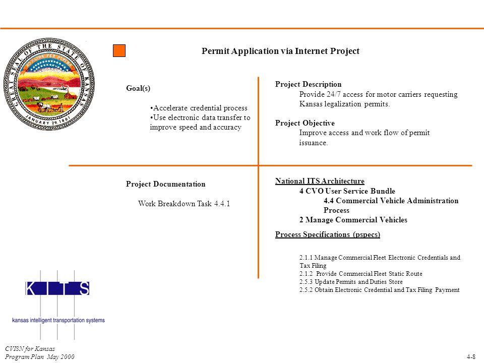 Permit Application via Internet Project