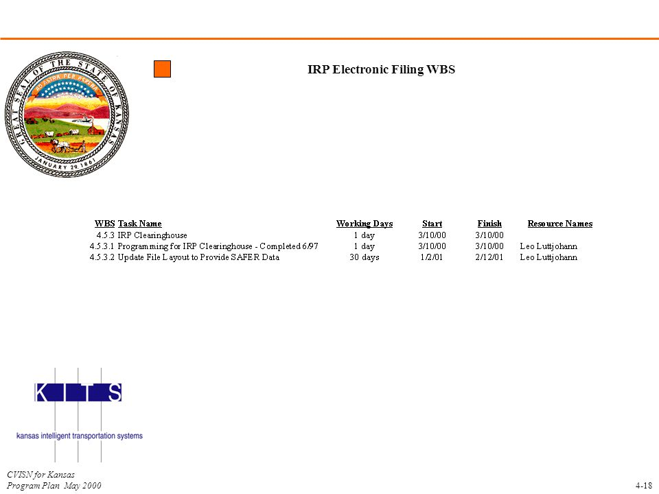 IRP Electronic Filing WBS