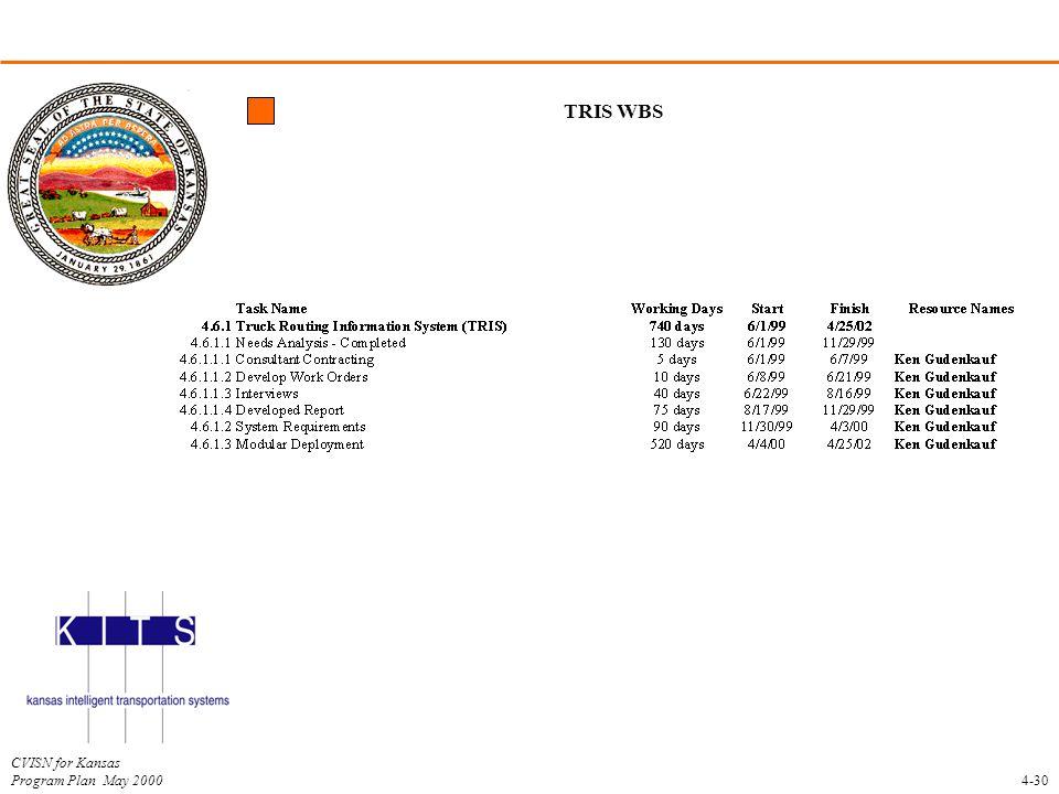 TRIS WBS 4-30