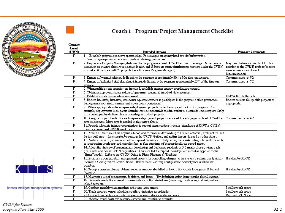 Coach 1 - Program/ Project Management Checklist