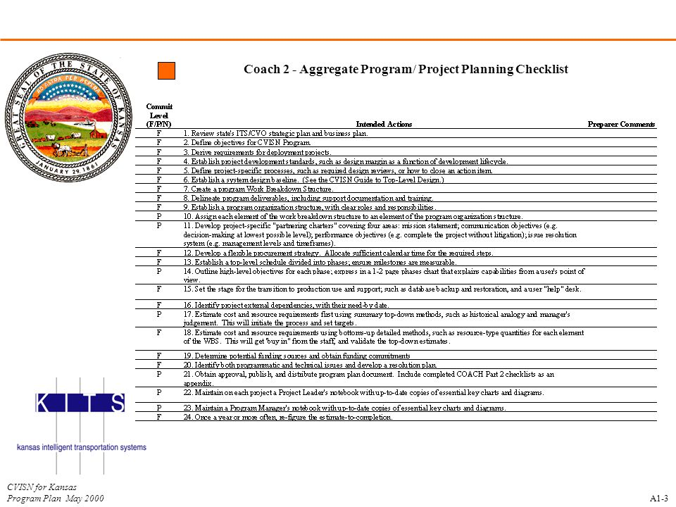 Coach 2 - Aggregate Program/ Project Planning Checklist