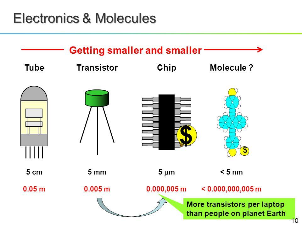 Electronics & Molecules
