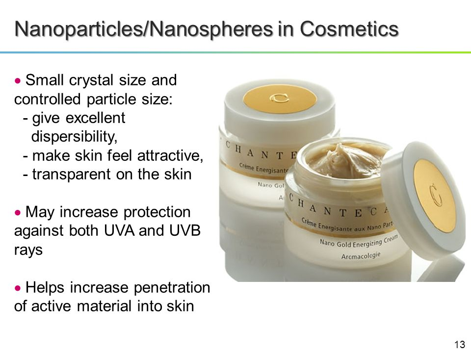 Nanoparticles/Nanospheres in Cosmetics