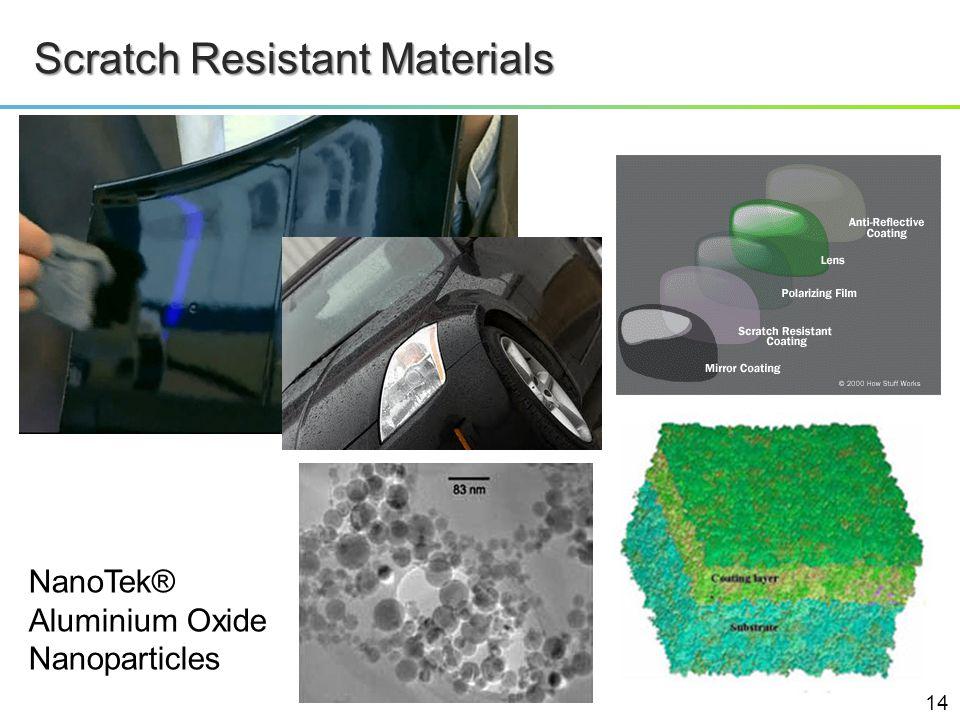 Scratch Resistant Materials