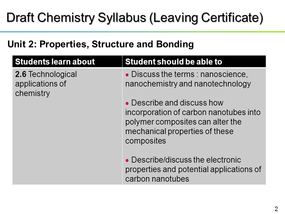 Draft Chemistry Syllabus (Leaving Certificate)