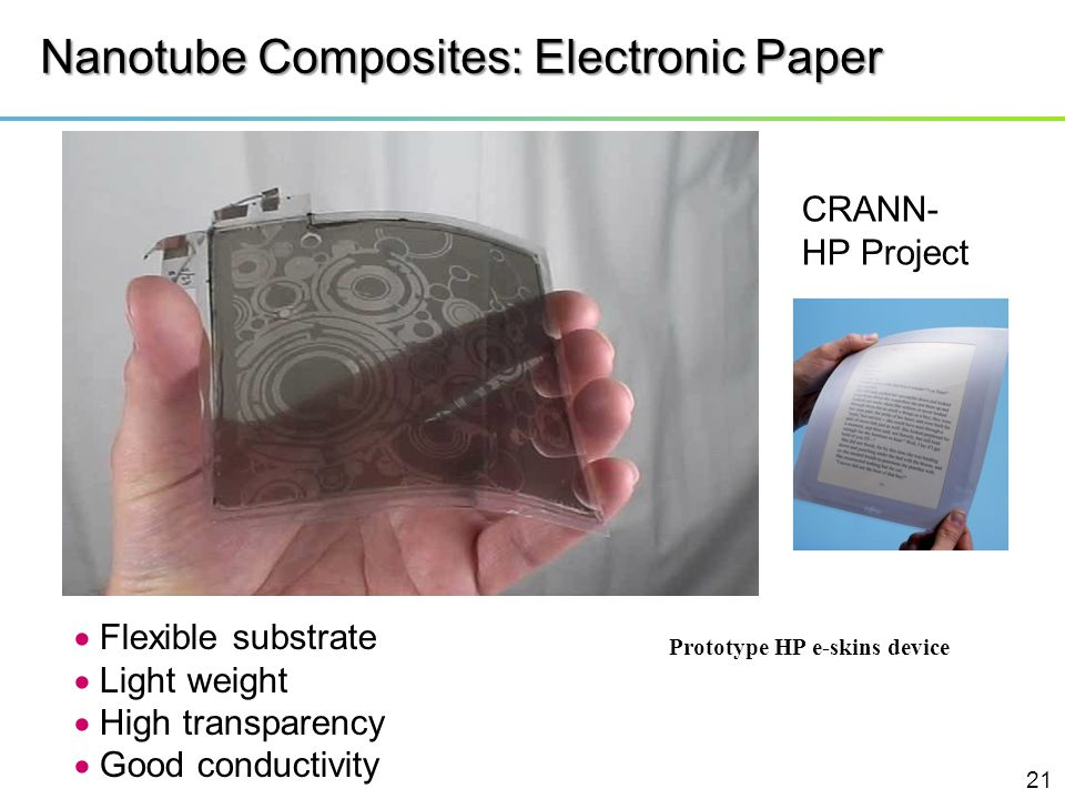 Nanotube Composites: Electronic Paper