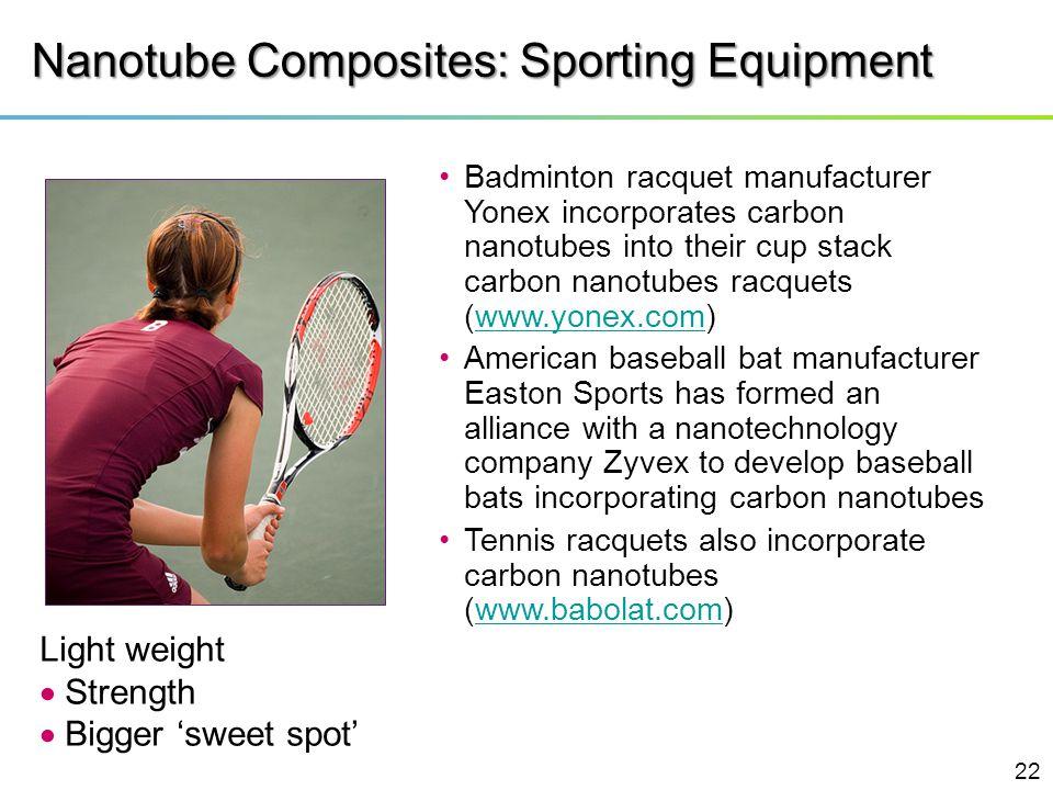Nanotube Composites: Sporting Equipment