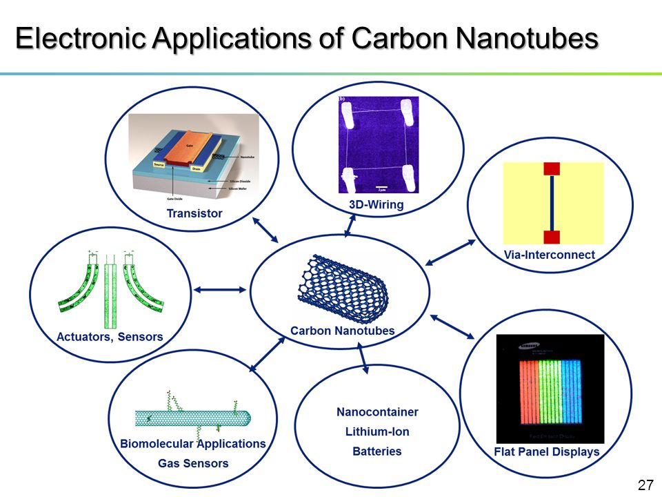 Electronic Applications of Carbon Nanotubes