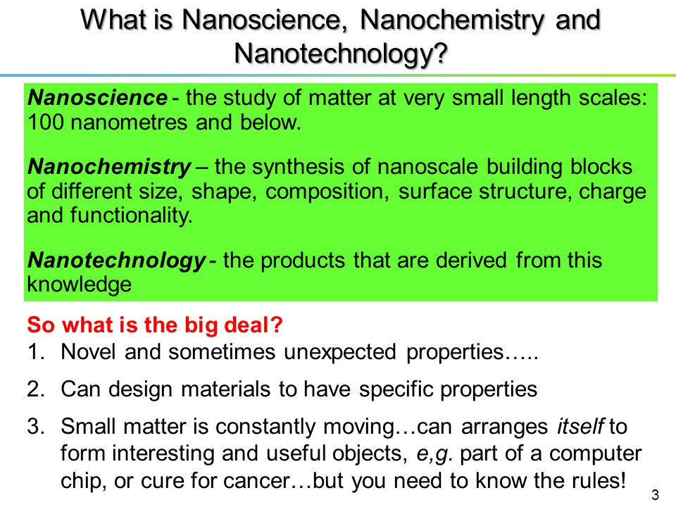 What is Nanoscience, Nanochemistry and Nanotechnology