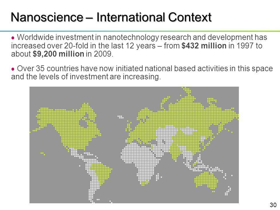 Nanoscience – International Context