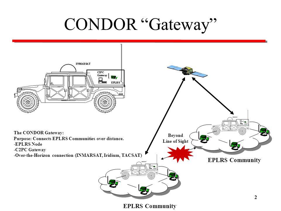 CONDOR Gateway EPLRS Community The CONDOR Gateway: