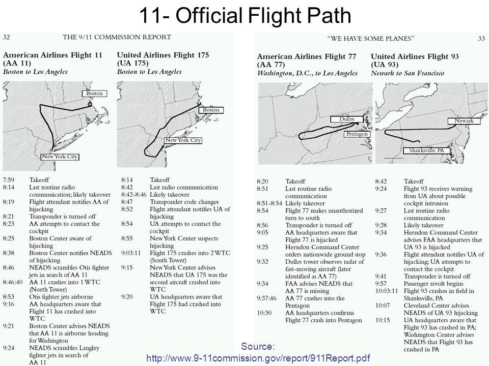 11- Official Flight Path Source: